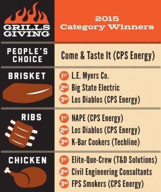 2015-gg-categorywinners-002