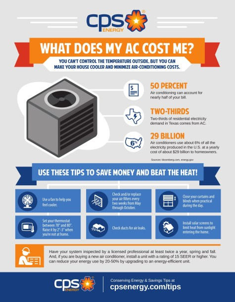 (Image) What does my AC Cost me? poster