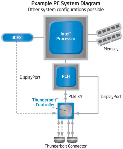 small resolution of thunderbolt block diagram jpg