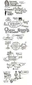 Building-Meaningful-Connections-Sketchnotes-full-113x300