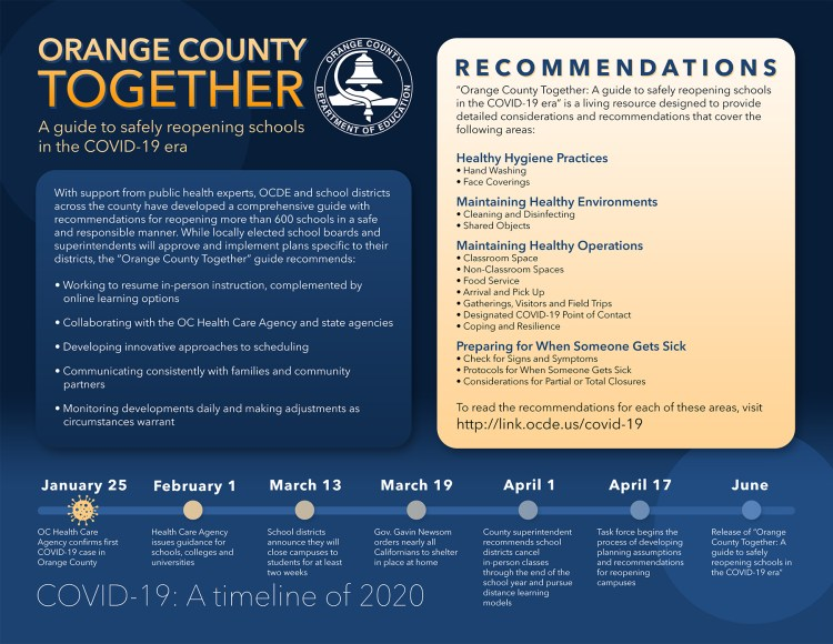 Orange County Together doc