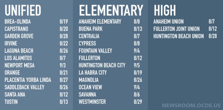 2019 School Start Dates