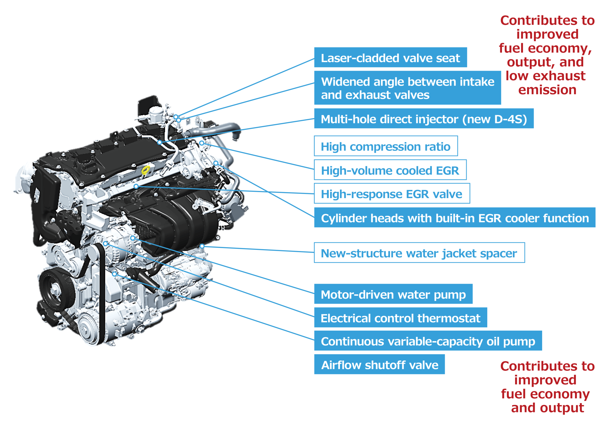 hight resolution of 2013 toyota camry engine cooling system diagram detailed wiring rh 15 7 ocotillo paysage com 1999
