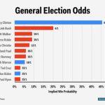 gen-election_1024