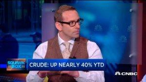 Нафта прямує до $40 і ось коли це станеться (аналітик)