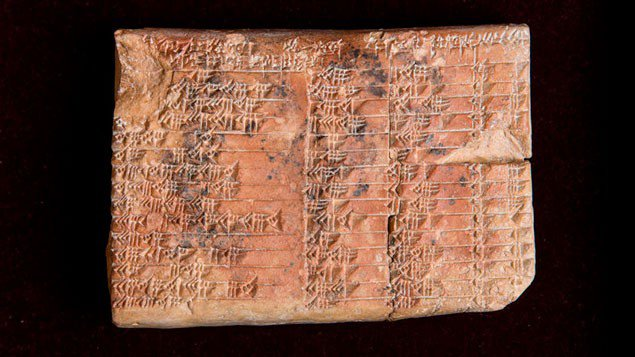 Вавилоняни віднайшли невідому форму тригонометрії