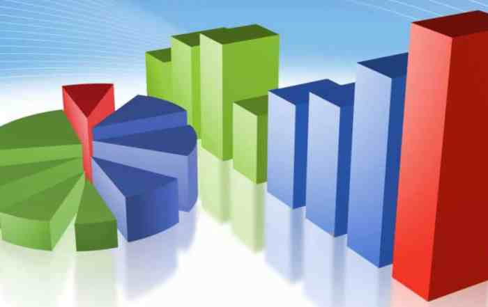 Oficial, o ducem bine: Economia se umflă în STATISTICI mai repede decât în REALITATE