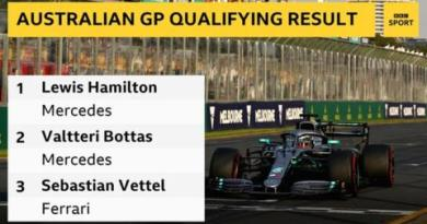 Lewis Hamilton on pole in Australia 2