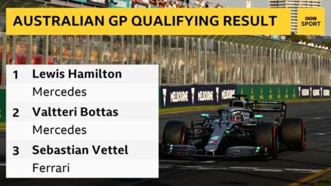 Lewis Hamilton on pole in Australia 5