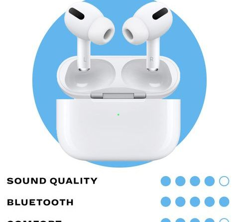 The 9 Best Truly Wireless Earbuds of 2019 Finally Gave Us Quality Worth Paying For 1
