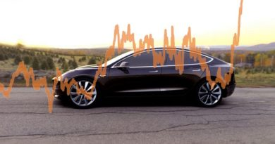 Tesla Sales Climb Nicely. But the Stock Price Soars. What Gives? 11