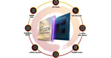 ET Deals: $540 Off AMD Ryzen Threadripper 3990X 64-Core CPU, Apple Watch Series 5 for $299, Dell Alienware Aurora R8 Intel Core i7 + Nvidia RTX 2070 Super Gaming PC for $1,142 2