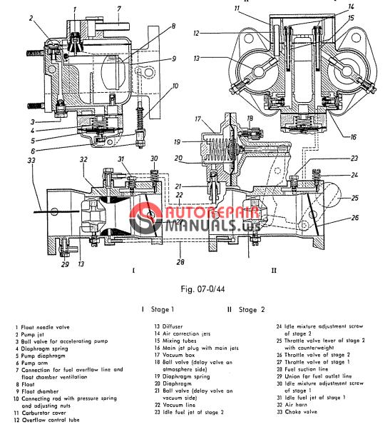 Mercedes Benz C230 Repair Manual Pdf / Mercedes Benz 202