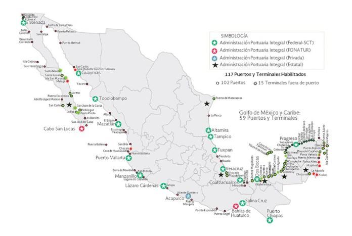 Mexico Ports