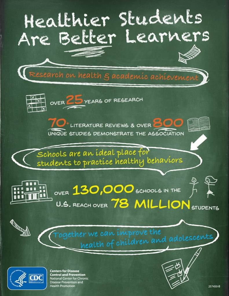 Chalkboard_Healthier-Students-Better-Learners_Infographic