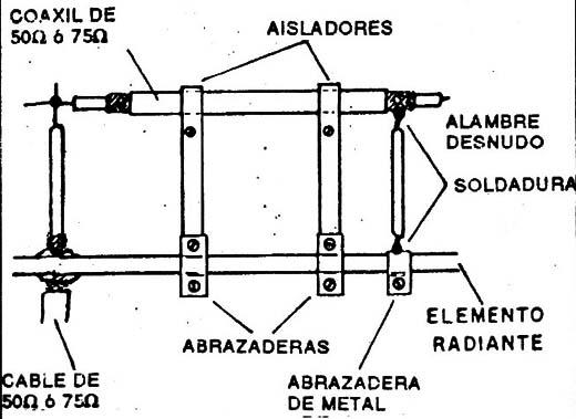 El Gamma Match (TEL008S)