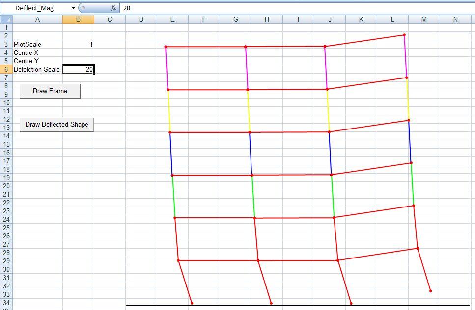 Spreadsheet plot of deformed shape x 20