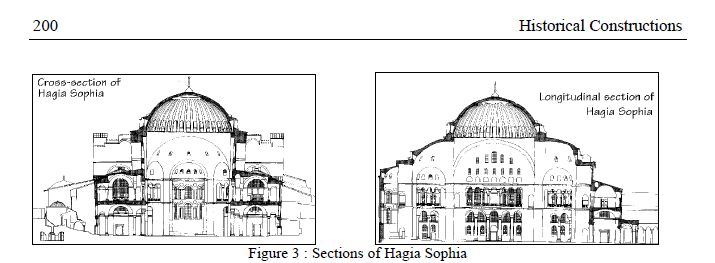 Pantheon Roof Structure & Figure 18 Self Supporting Radial
