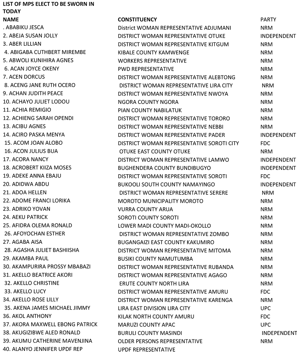 List of MPs-elect to be sworn in today