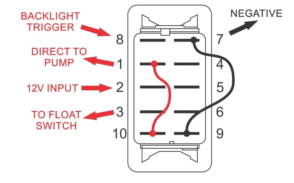 rule bilge pump wiring diagram volt well 4 wire sources of \u2013 volkshilfe
