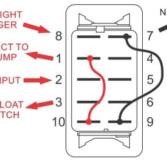 Automatic Bilge Pump Wiring Diagram Catalyst Energy How To Wire A On Off Switch New Marine Auto Rocker