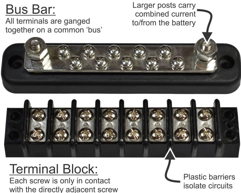 medium resolution of marine grade bus bar and terminal block comparison