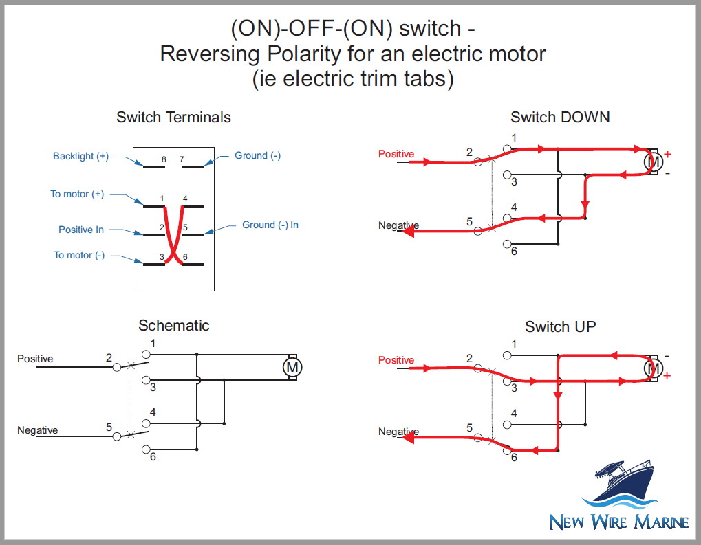 hight resolution of rocker switch wiring diagrams new wire marine rh newwiremarine com marine battery switch wiring diagram marine