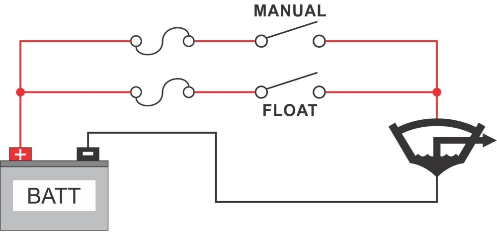 automatic bilge pump wiring diagram 1996 nissan pickup stereo how to wire a on off switch new marine with float