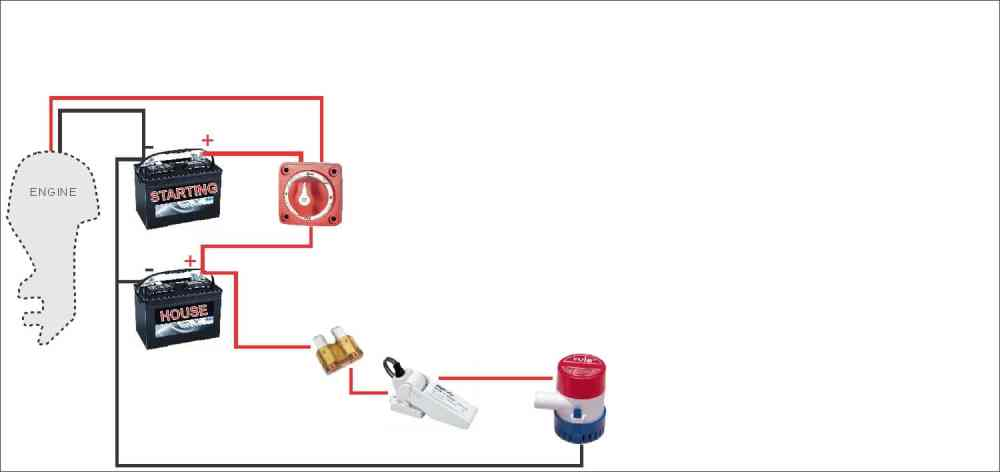 medium resolution of ac disconnect switch non fused wiring diagram
