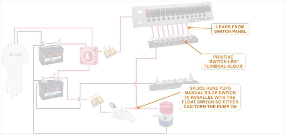 medium resolution of tracker boat wiring fuse panel diagram wiring librarytracker boat wiring fuse panel diagram