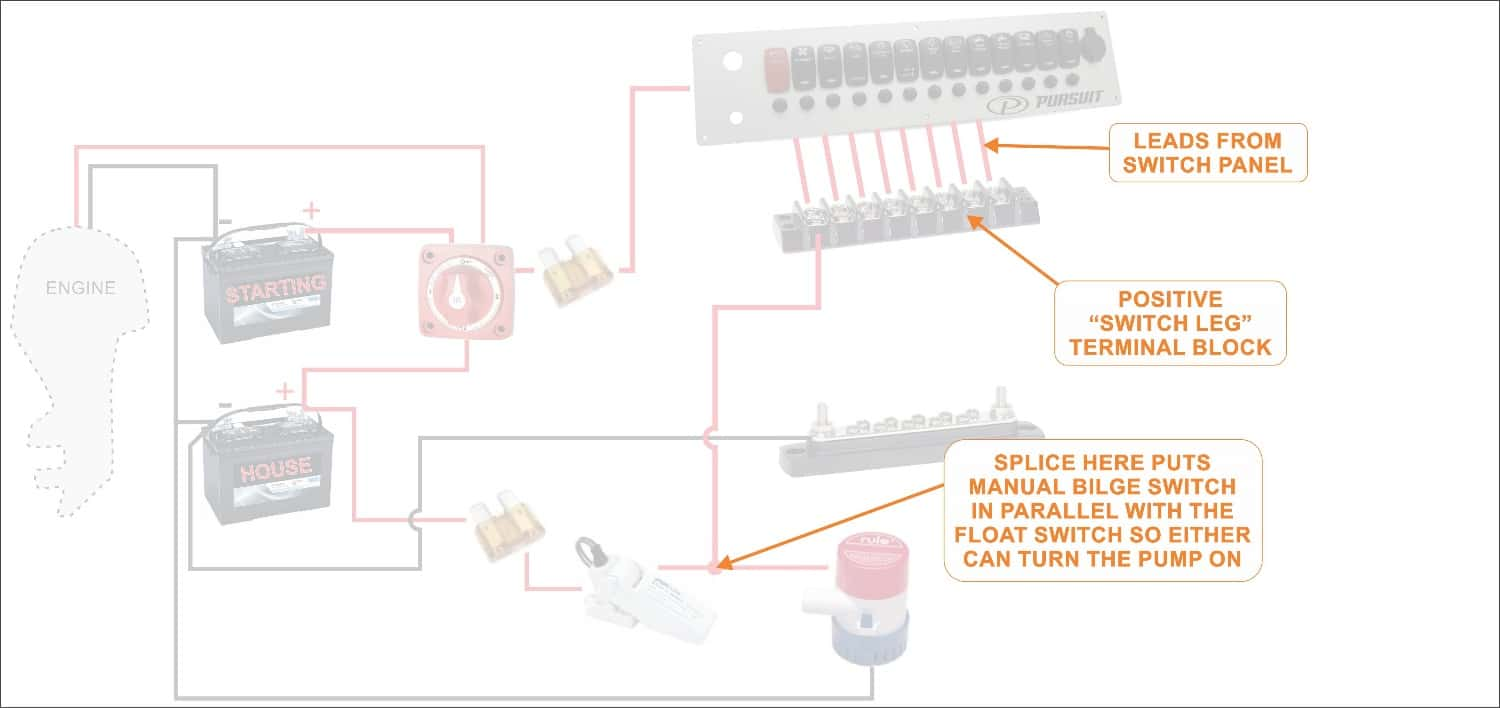 hight resolution of how to wire a boat beginners guide with diagrams new wire marine view notes