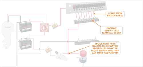 small resolution of tracker boat wiring fuse panel diagram wiring librarytracker boat wiring fuse panel diagram