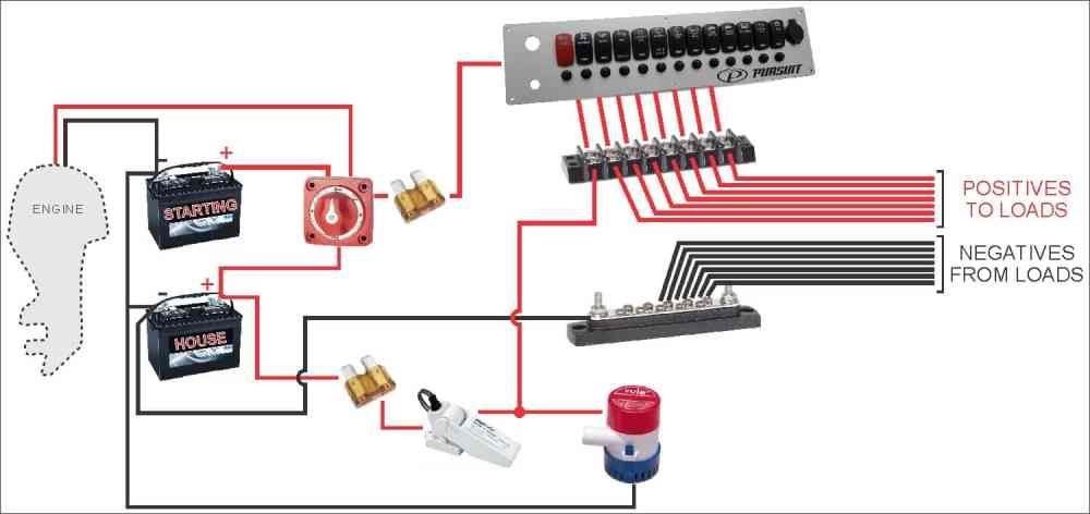 medium resolution of boat starter wiring diagram