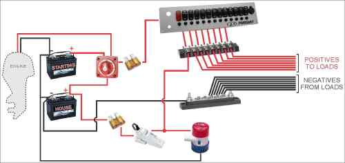 small resolution of load wiring