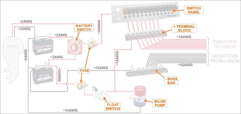 boat fuse block wiring diagram