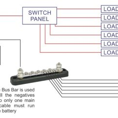 Marine Battery Wiring Diagram Car Sound System Bus Bar | 150a Rated Common/negative For Boat