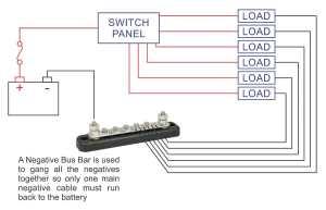 Marine Bus Bar | 150A Rated | CommonNegative Bus Bar