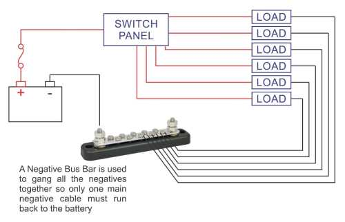 small resolution of dc bus wiring diagrams wiring diagram for you dc bus wiring diagrams