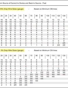 Boat wire sizing chart also marine ul primary new rh newwiremarine