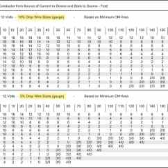 Battery Wiring Diagram For Yamaha Golf Cart 1974 Cb450 House Wire Size Chart – Ireleast Readingrat.net