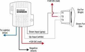 Waterproof Dimmer | Blue Sea 7506 | Deckhand Dimmer | 6A Max