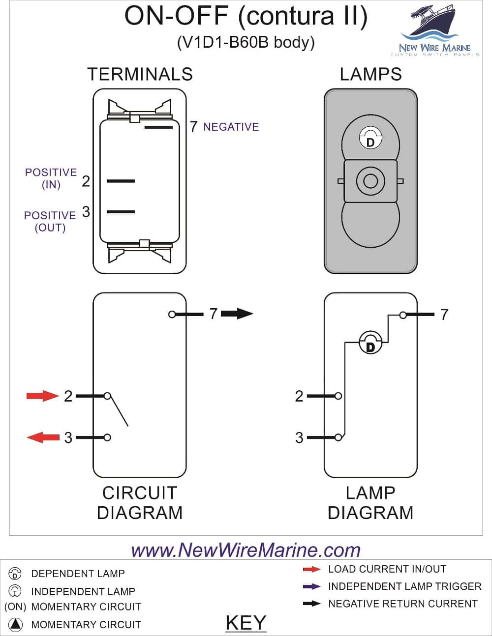 medium resolution of rocker switch wiring diagrams new wire marine 2 way light wiring 6 terminal switch wiring 2 way