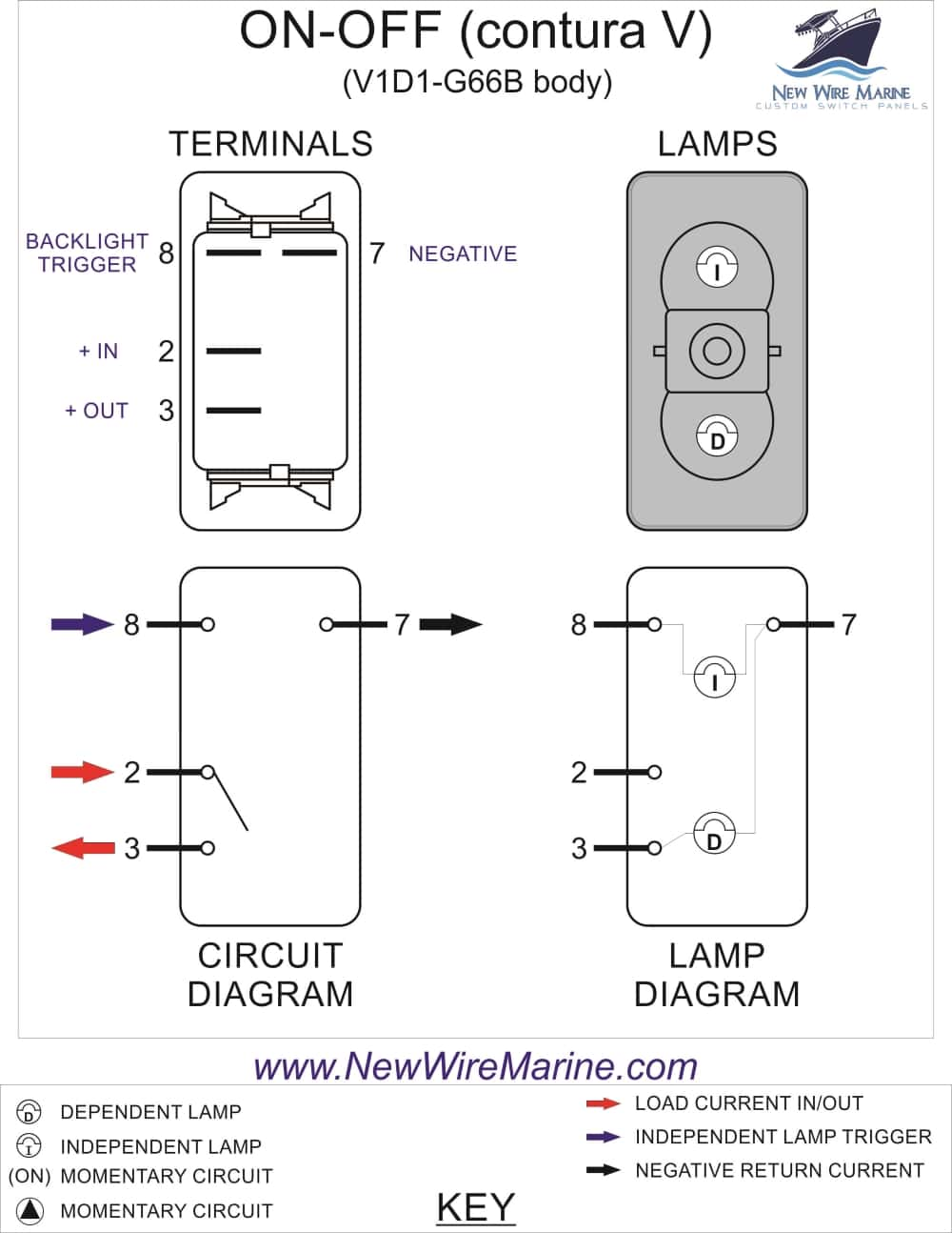 boat accessory switch panel wiring diagram free car diagrams rocker light medium resolution of on off blue led carling v1d1 new wire marine to