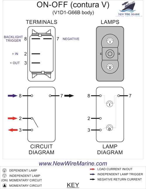 small resolution of on off rocker switch wiring diagram
