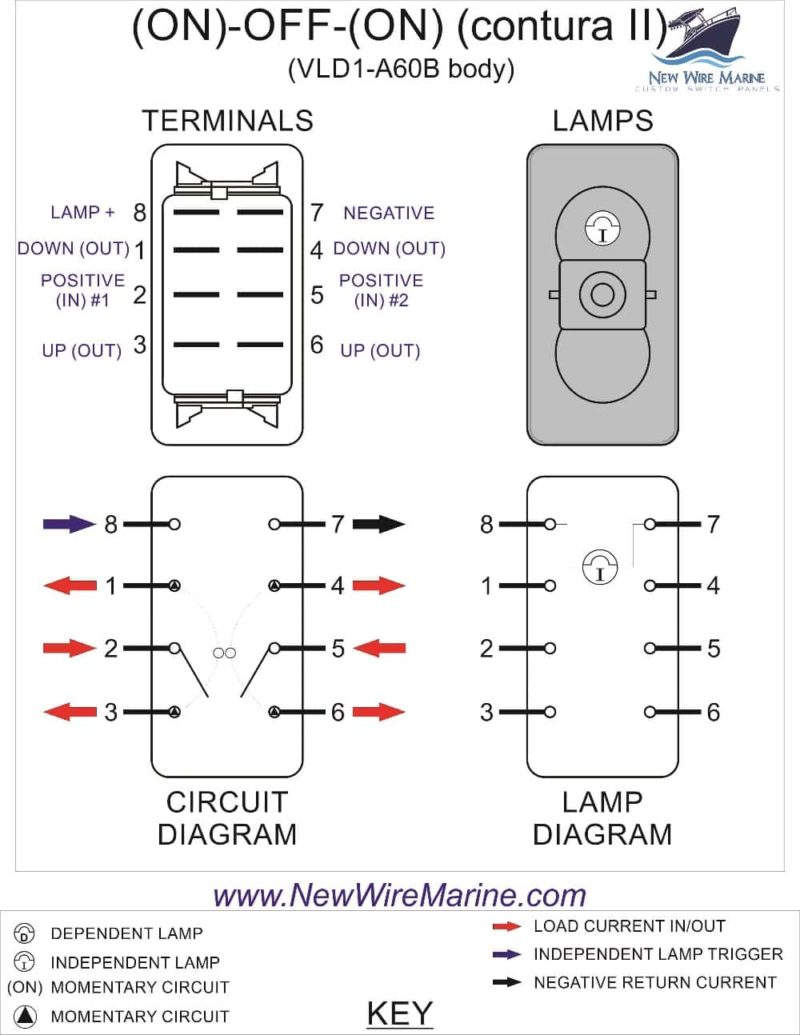medium resolution of rocker switch wiring diagrams new wire marine 3 position toggle switch 5 post diagram