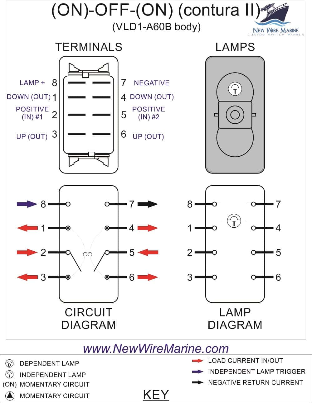 hight resolution of momentary rocker switch wiring diagram