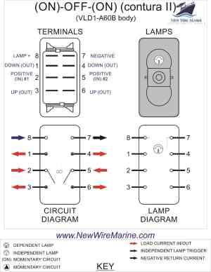 (ON)OFF(ON)   Marine Rocker Switch   Carling Blue LED