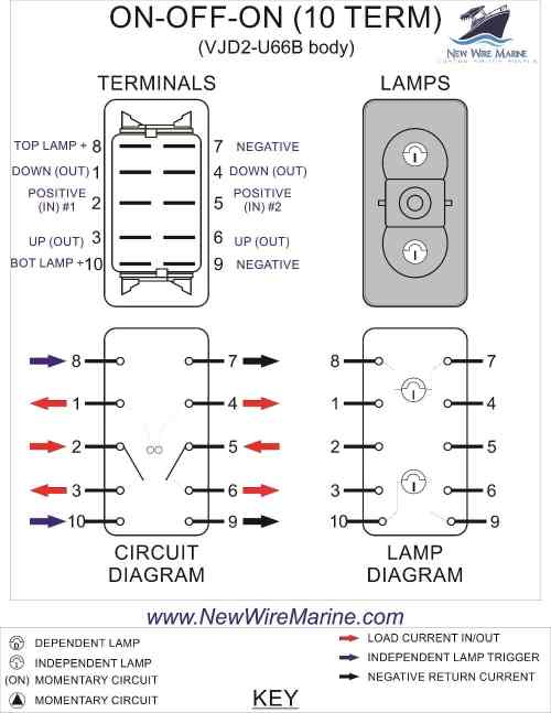 small resolution of on off on backlit rocker switch blue led new wire marine dpdt mini toggle switch schematic