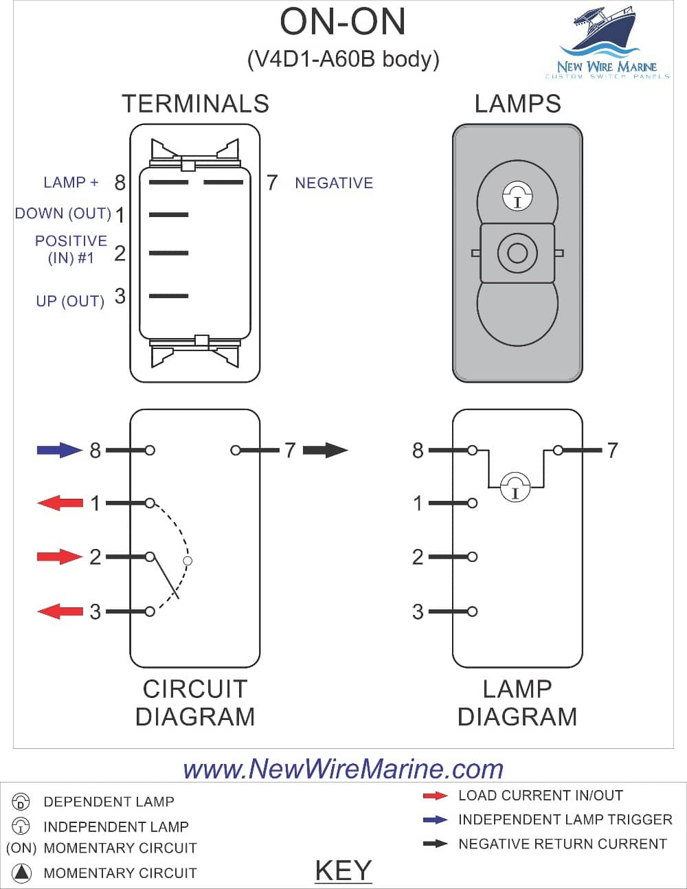 hight resolution of on on rocker switch wiring diagram