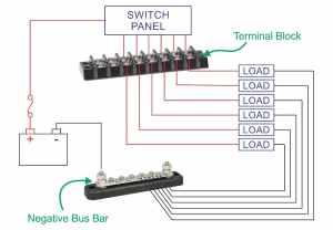 Marine Terminal Blocks | 4 to 20 Circuits | New Wire Marine